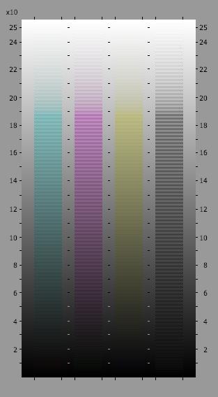 Image Result For Glenn Close